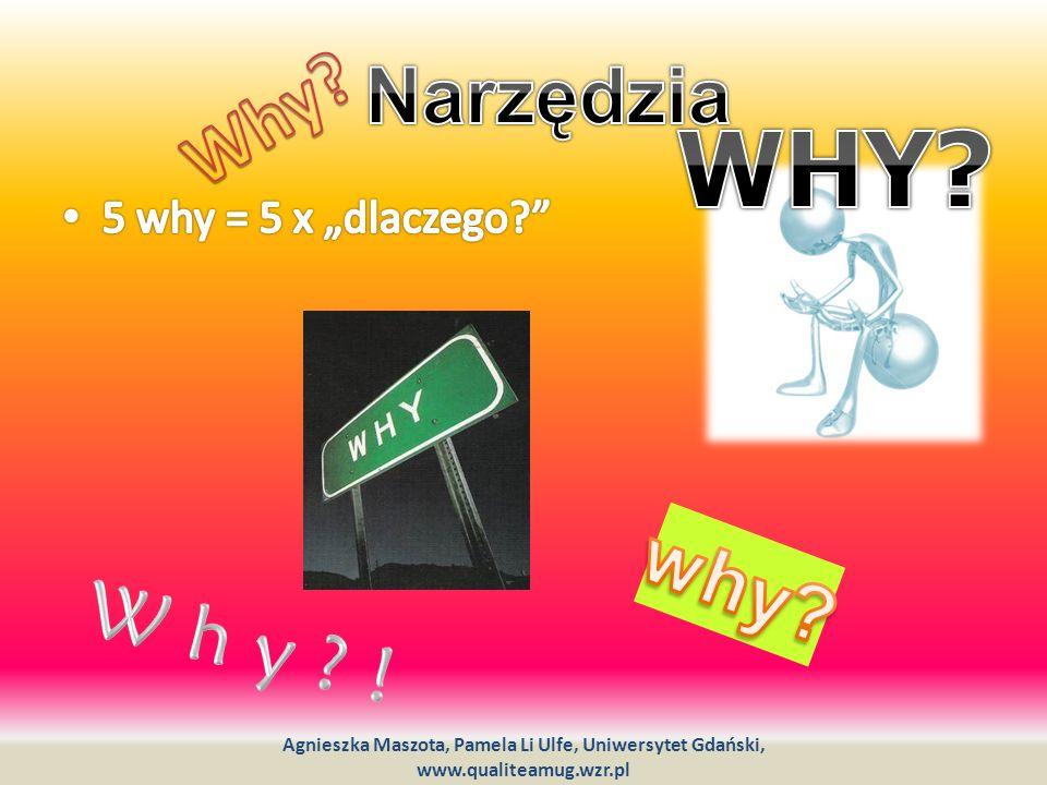 """WHY Why Narzędzia why W h y ! 5 why = 5 x """"dlaczego"""