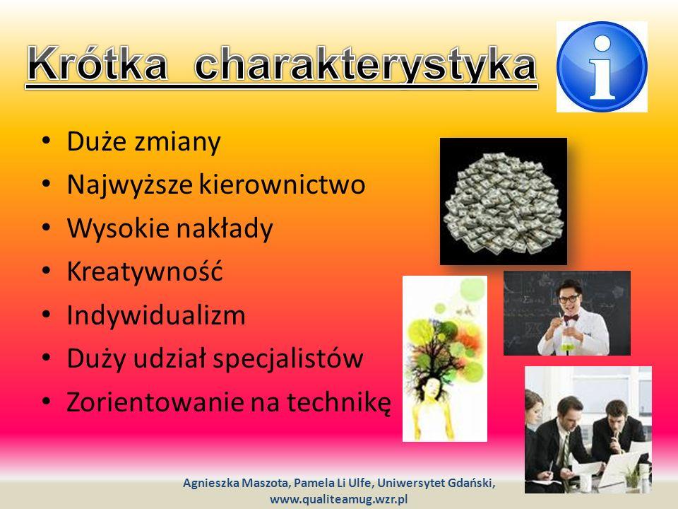Krótka charakterystyka