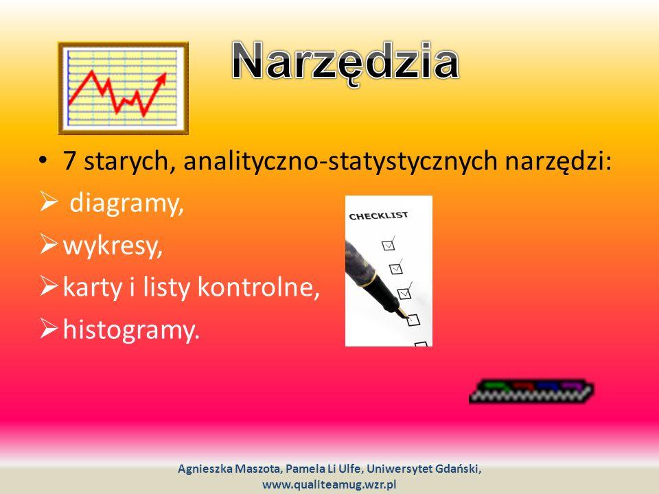 Narzędzia 7 starych, analityczno-statystycznych narzędzi: diagramy,