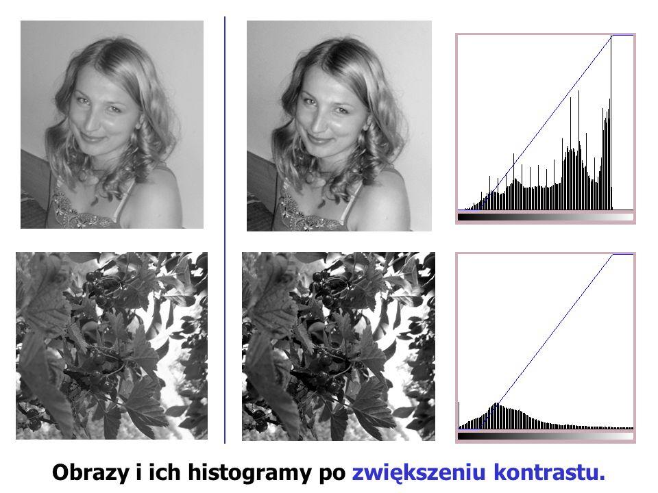 Obrazy i ich histogramy po zwiększeniu kontrastu.