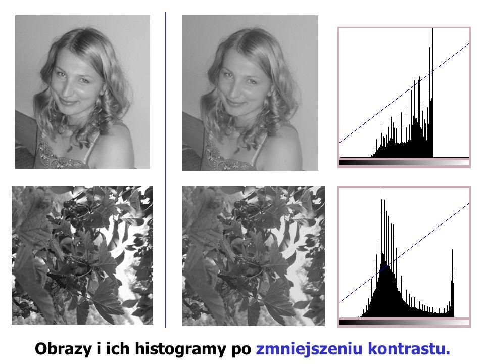 Obrazy i ich histogramy po zmniejszeniu kontrastu.