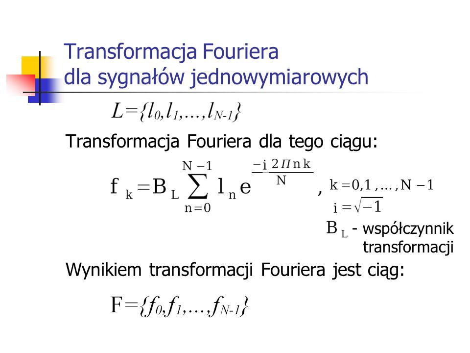 Transformacja Fouriera dla sygnałów jednowymiarowych