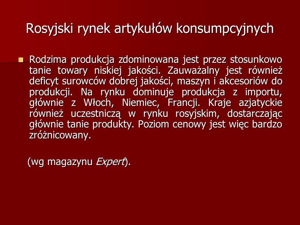 Rosyjski rynek artykułów konsumpcyjnych