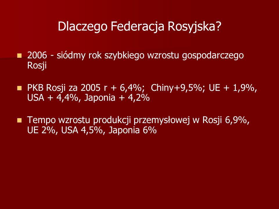 Dlaczego Federacja Rosyjska