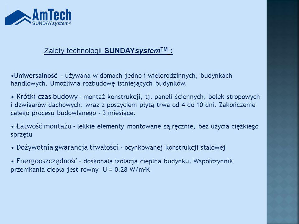 Zalety technologii SUNDAYsystemTM :