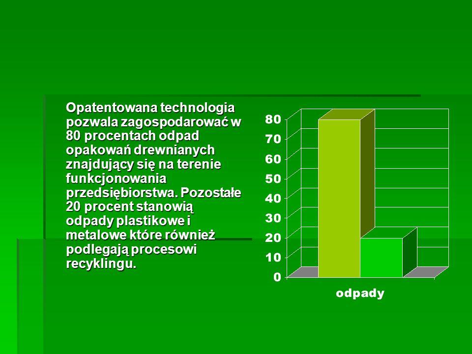 Opatentowana technologia pozwala zagospodarować w 80 procentach odpad opakowań drewnianych znajdujący się na terenie funkcjonowania przedsiębiorstwa.
