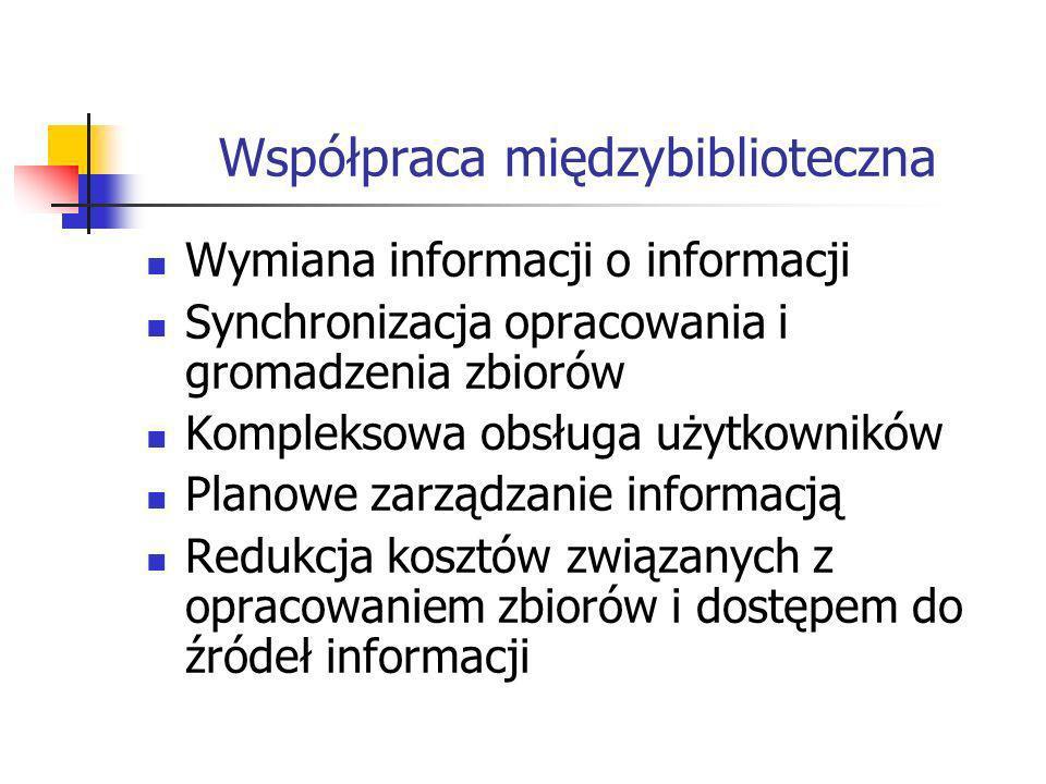 Współpraca międzybiblioteczna