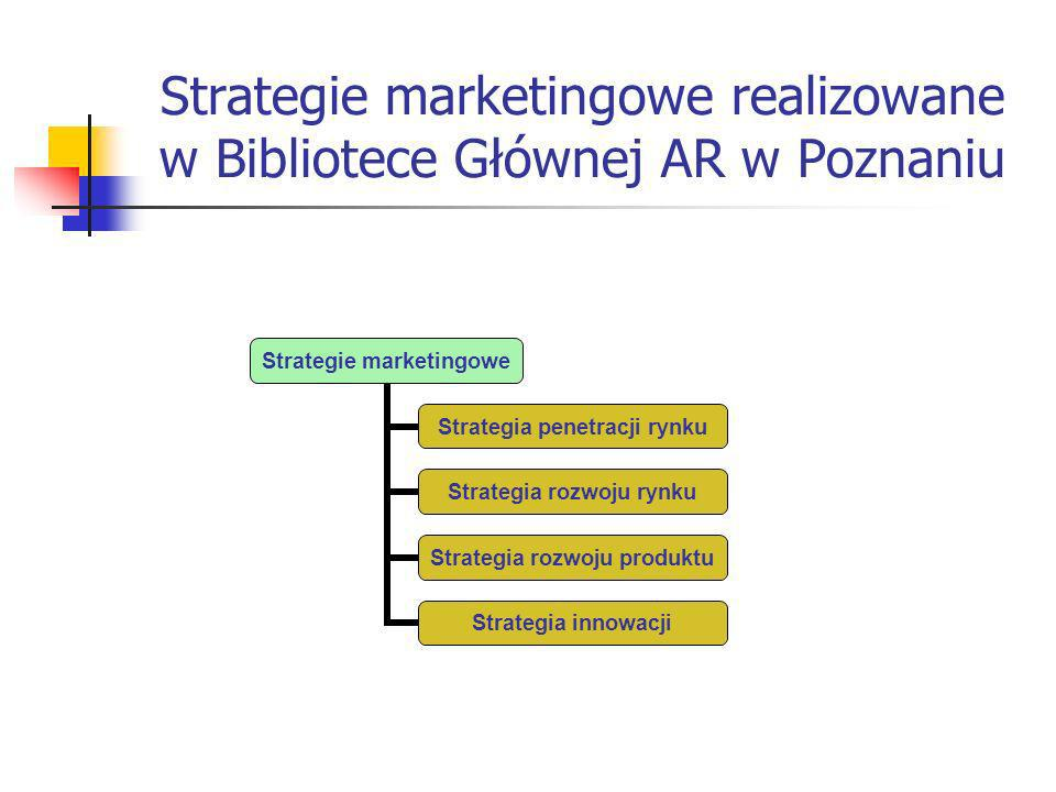 Strategie marketingowe realizowane w Bibliotece Głównej AR w Poznaniu