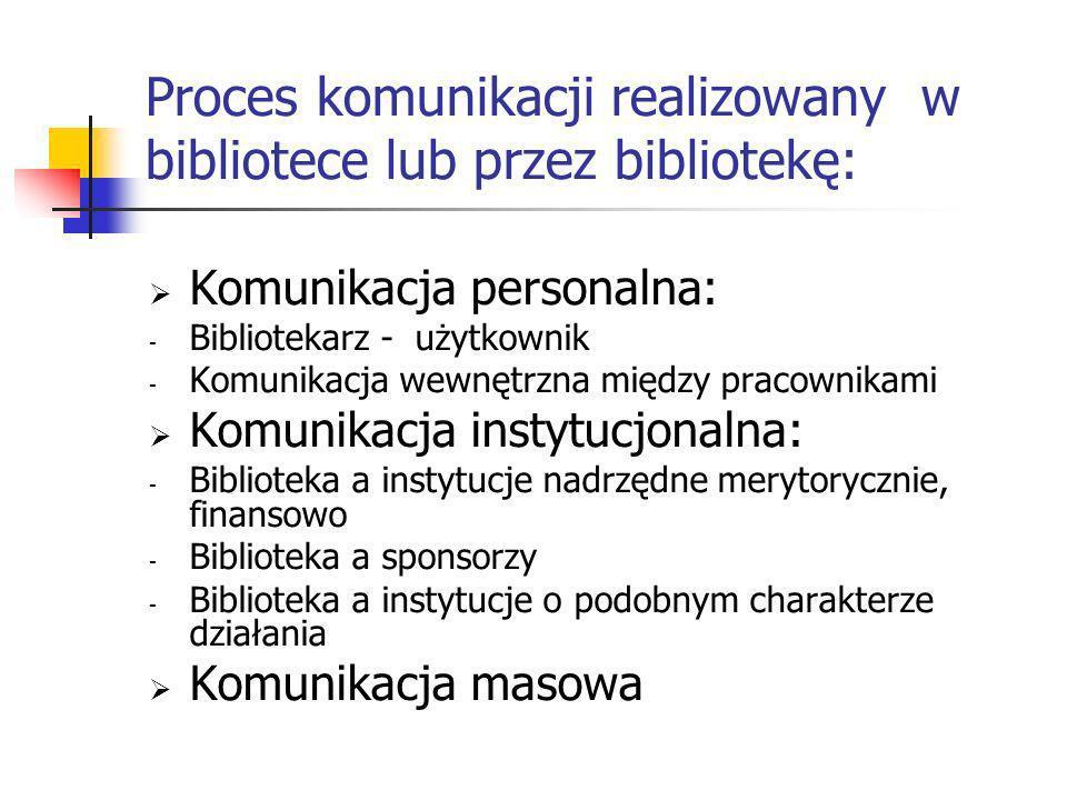 Proces komunikacji realizowany w bibliotece lub przez bibliotekę: