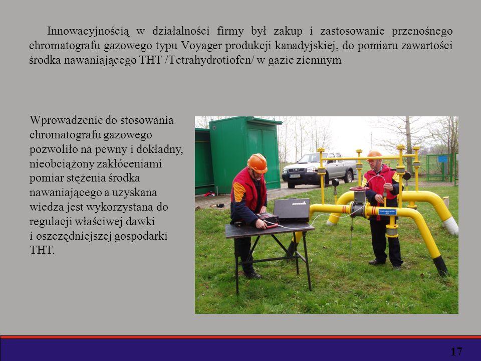 Innowacyjnością w działalności firmy był zakup i zastosowanie przenośnego chromatografu gazowego typu Voyager produkcji kanadyjskiej, do pomiaru zawartości środka nawaniającego THT /Tetrahydrotiofen/ w gazie ziemnym