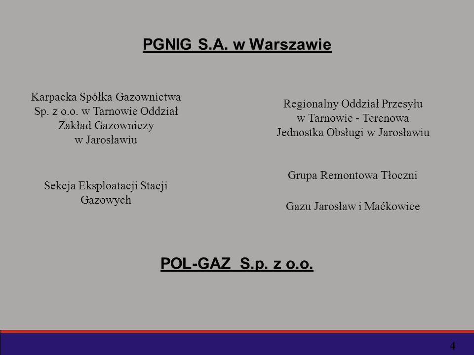 PGNIG S.A. w Warszawie POL-GAZ S.p. z o.o.