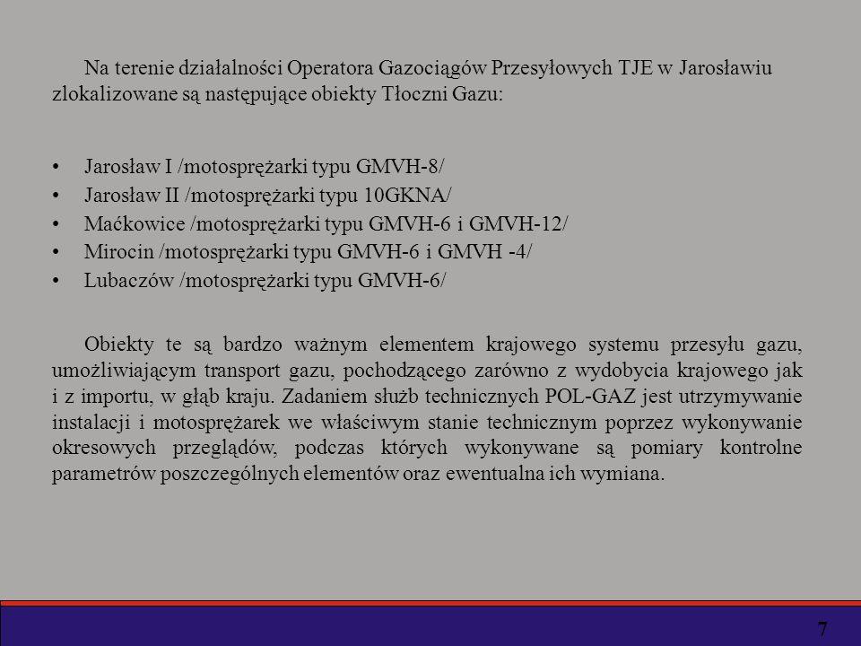 Na terenie działalności Operatora Gazociągów Przesyłowych TJE w Jarosławiu zlokalizowane są następujące obiekty Tłoczni Gazu: