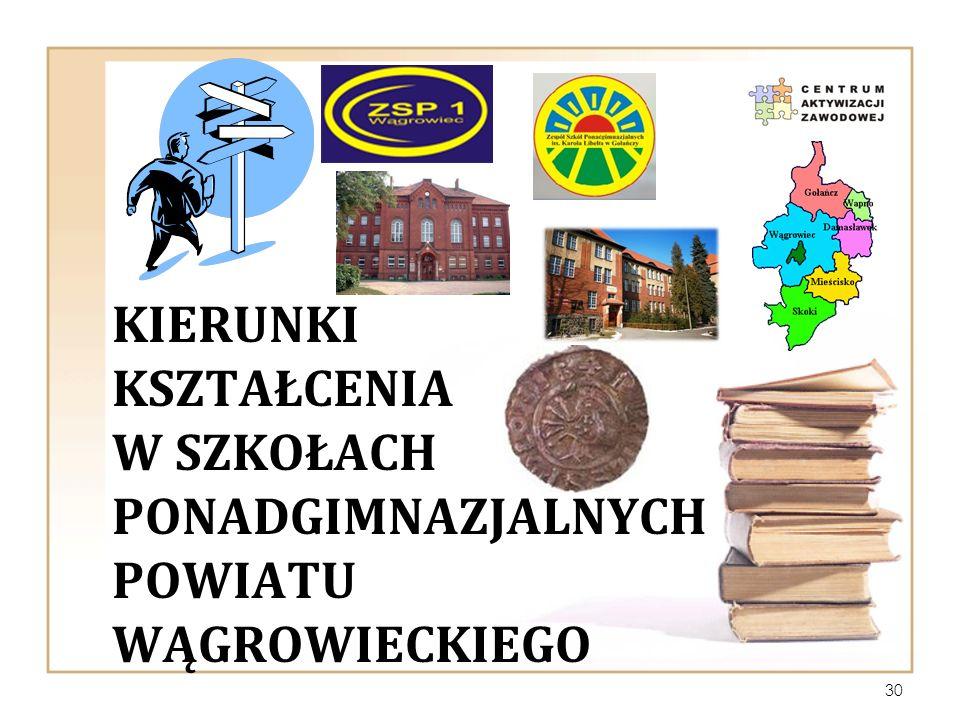 Kierunki kształcenia w szkołach ponadgimnazjalnych powiatu wągrowieckiego
