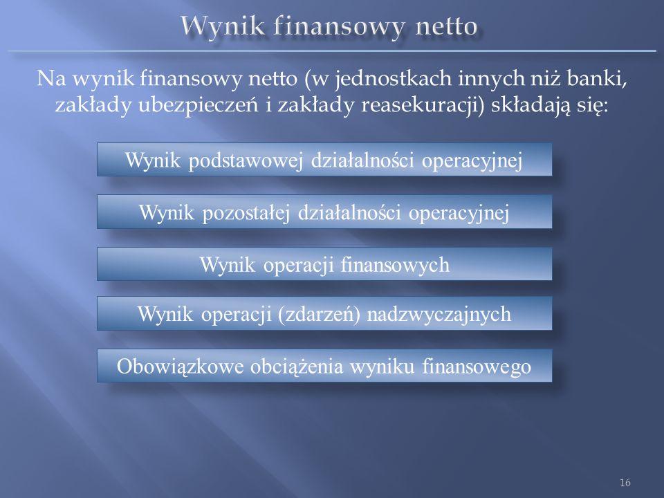 Wynik finansowy nettoNa wynik finansowy netto (w jednostkach innych niż banki, zakłady ubezpieczeń i zakłady reasekuracji) składają się: