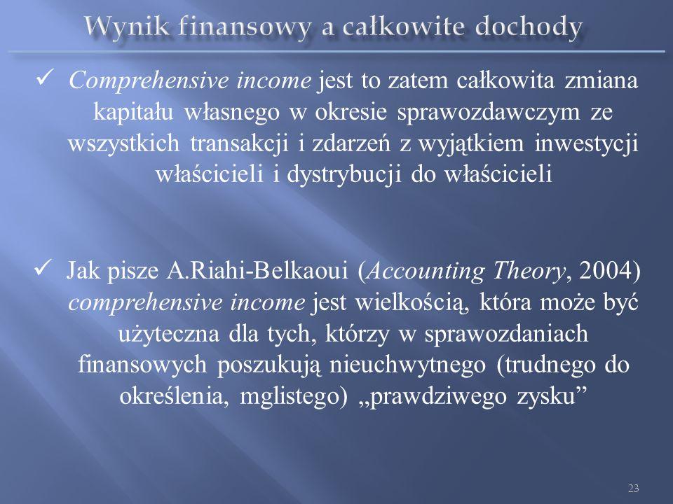 Wynik finansowy a całkowite dochody