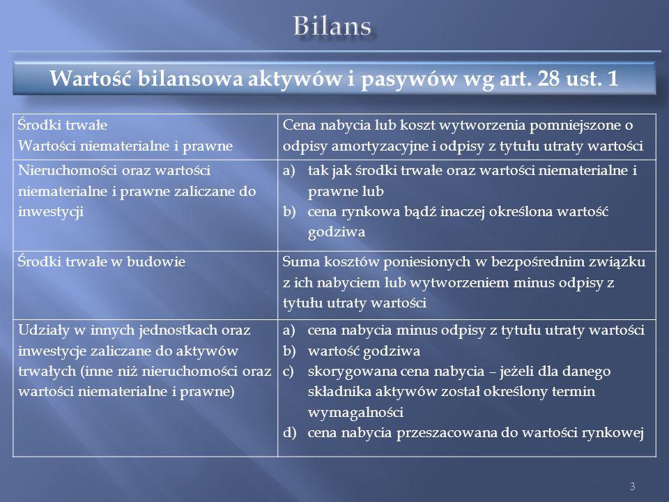 Wartość bilansowa aktywów i pasywów wg art. 28 ust. 1