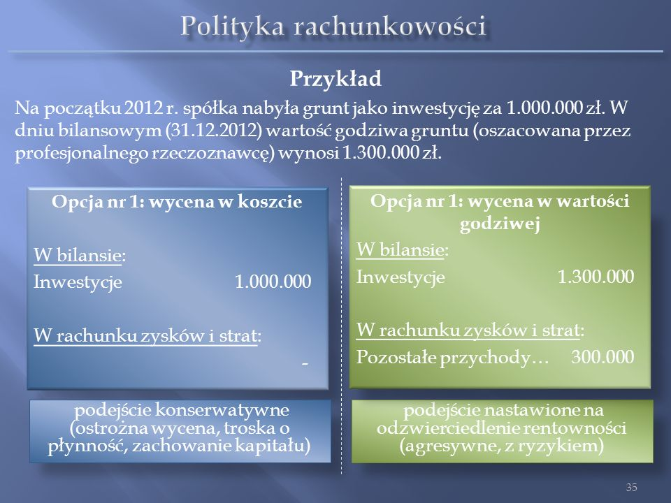 Polityka rachunkowości Opcja nr 1: wycena w koszcie