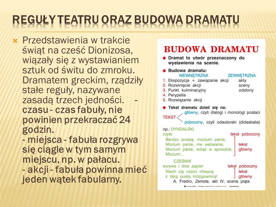 Reguły teatru oraz budowa dramatu