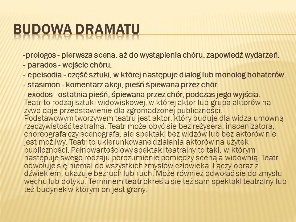 Budowa dramatu