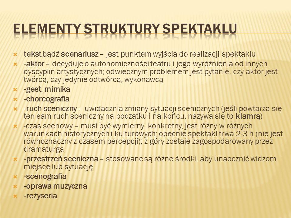 Elementy struktury spektaklu