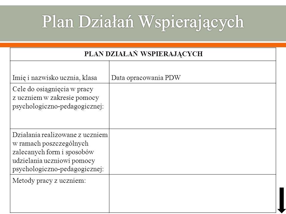 Plan Działań Wspierających