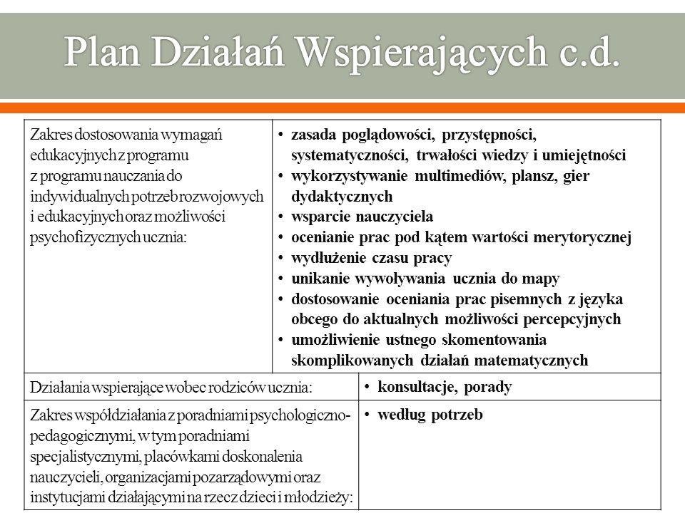 Plan Działań Wspierających c.d.