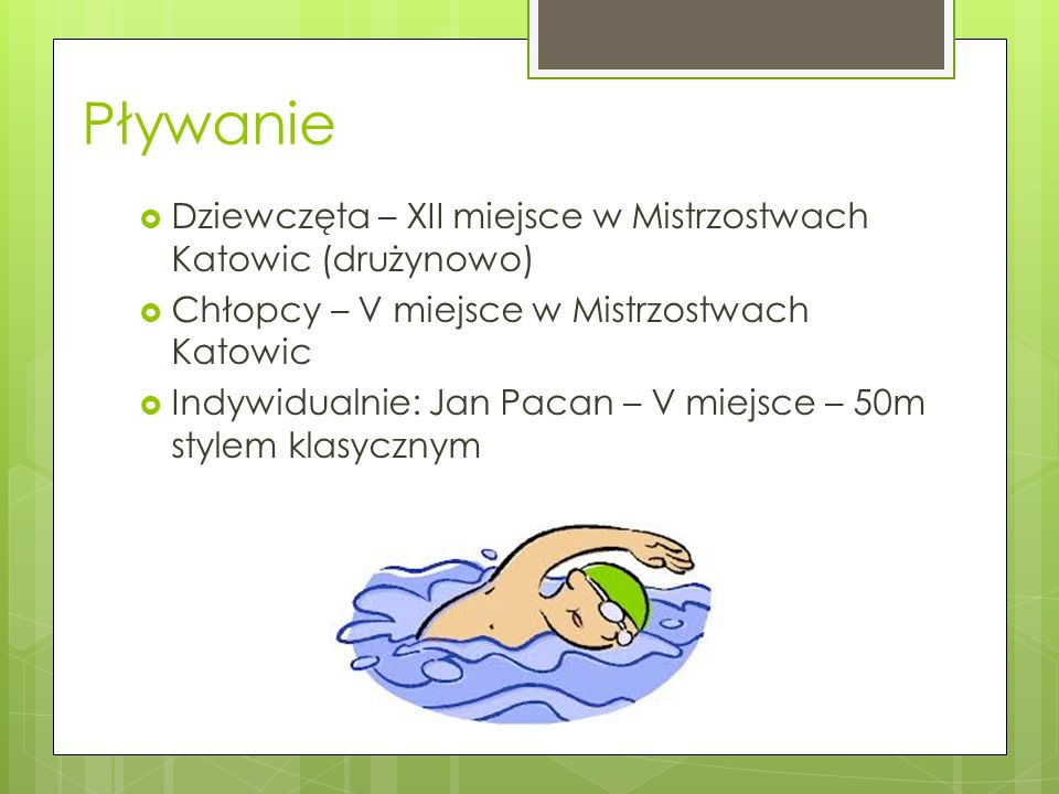 Pływanie Dziewczęta – XII miejsce w Mistrzostwach Katowic (drużynowo)