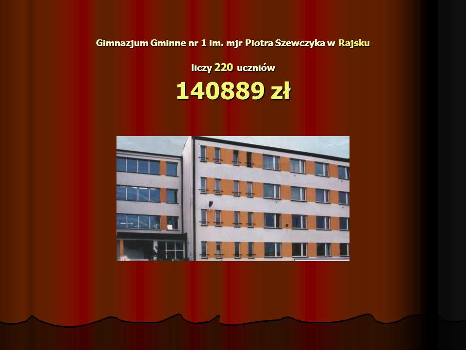 Gimnazjum Gminne nr 1 im. mjr Piotra Szewczyka w Rajsku liczy 220 uczniów 140889 zł
