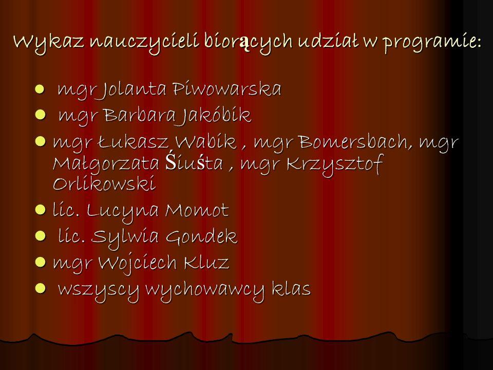Wykaz nauczycieli biorących udział w programie: