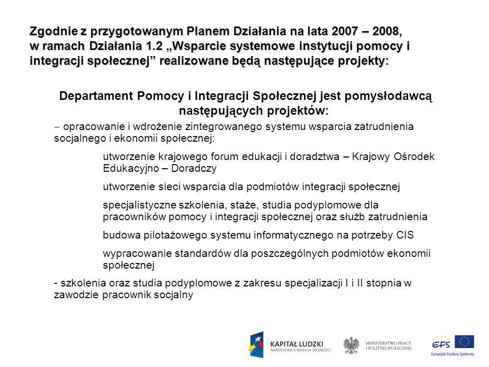 """Zgodnie z przygotowanym Planem Działania na lata 2007 – 2008, w ramach Działania 1.2 """"Wsparcie systemowe instytucji pomocy i integracji społecznej realizowane będą następujące projekty:"""