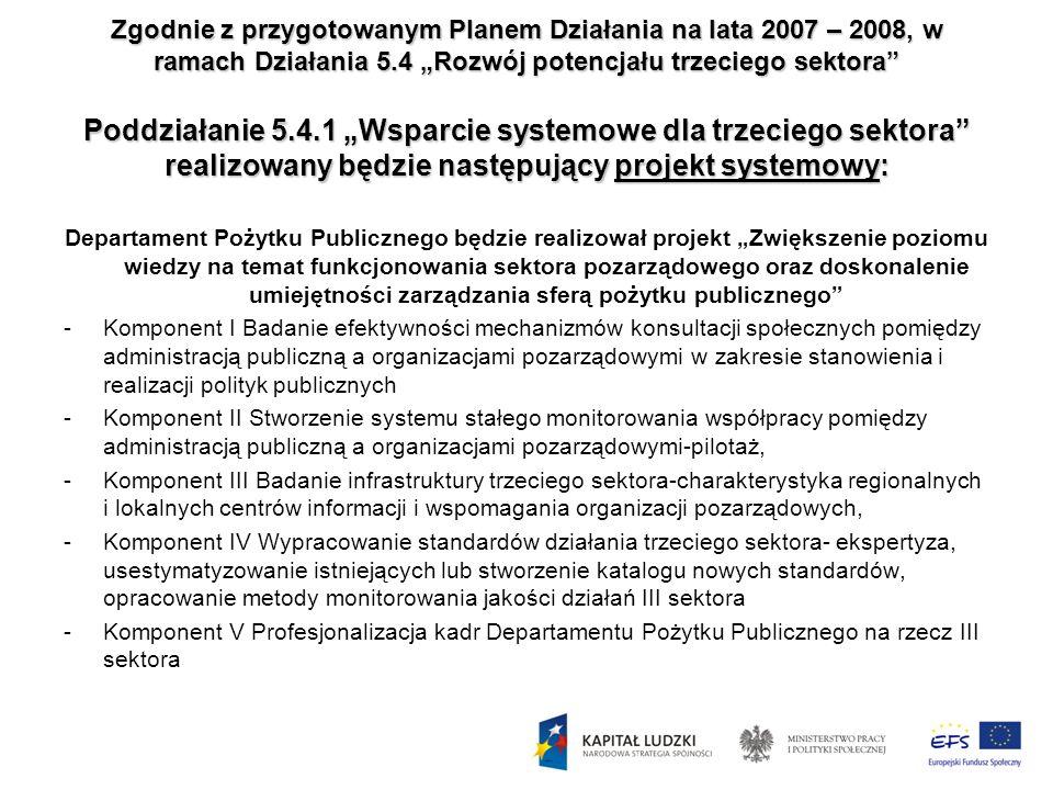 """Zgodnie z przygotowanym Planem Działania na lata 2007 – 2008, w ramach Działania 5.4 """"Rozwój potencjału trzeciego sektora Poddziałanie 5.4.1 """"Wsparcie systemowe dla trzeciego sektora realizowany będzie następujący projekt systemowy:"""
