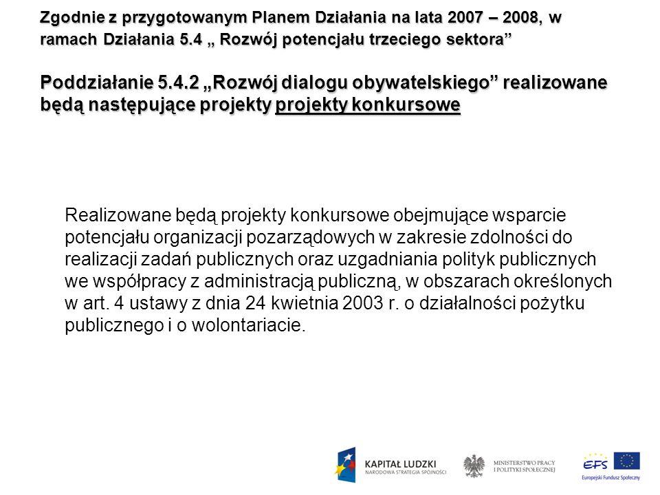 """Zgodnie z przygotowanym Planem Działania na lata 2007 – 2008, w ramach Działania 5.4 """" Rozwój potencjału trzeciego sektora Poddziałanie 5.4.2 """"Rozwój dialogu obywatelskiego realizowane będą następujące projekty projekty konkursowe"""
