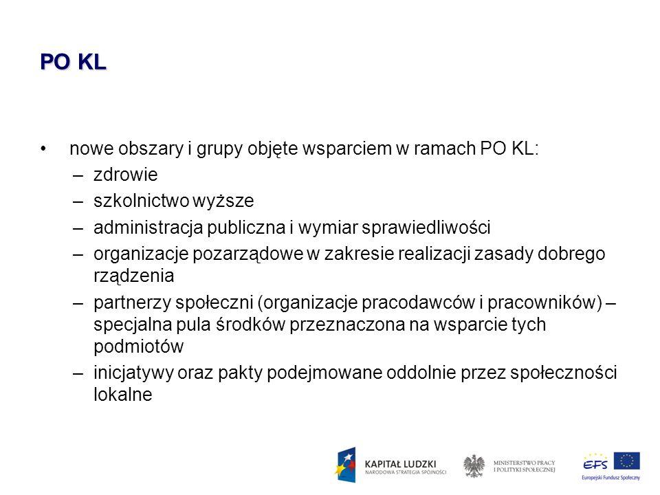 PO KL nowe obszary i grupy objęte wsparciem w ramach PO KL: zdrowie