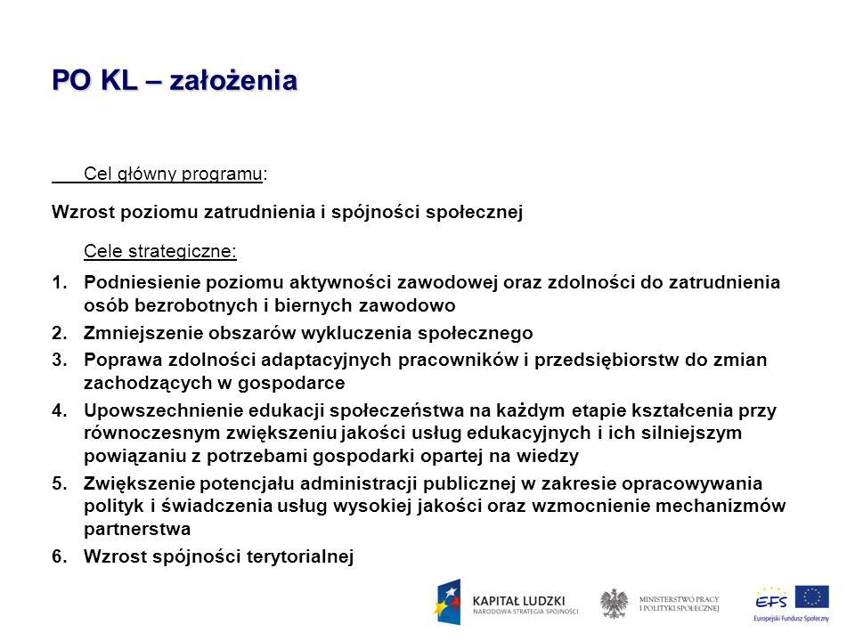 PO KL – założenia Cel główny programu: