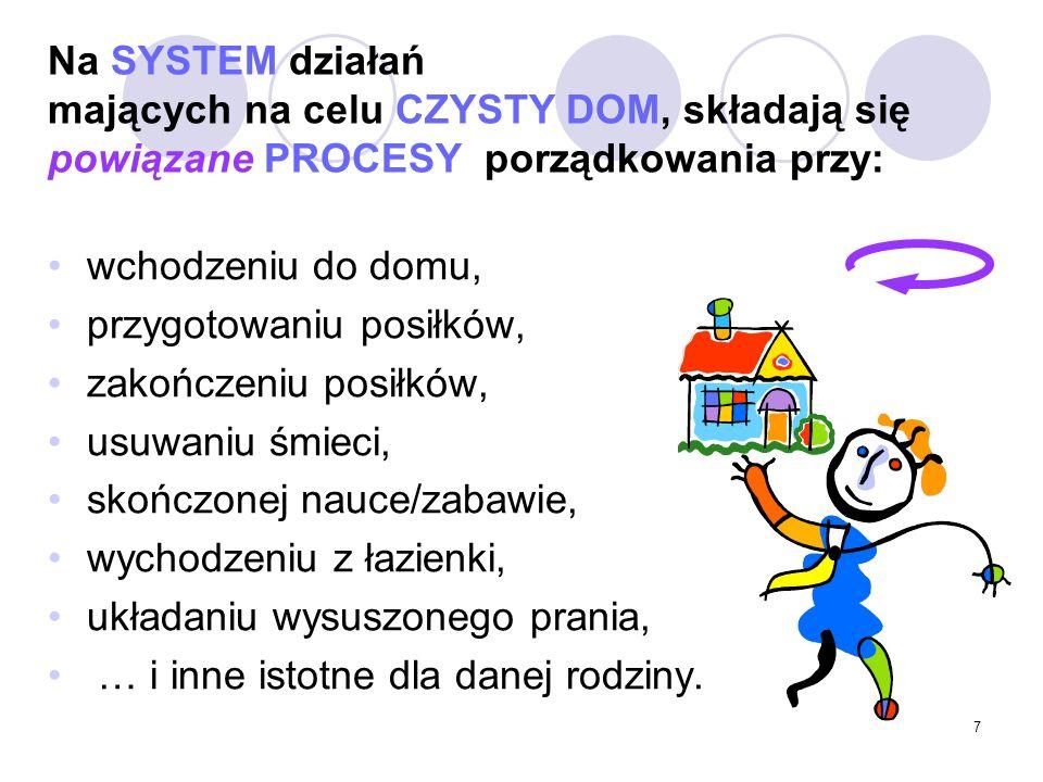 Na SYSTEM działań mających na celu CZYSTY DOM, składają się powiązane PROCESY porządkowania przy: