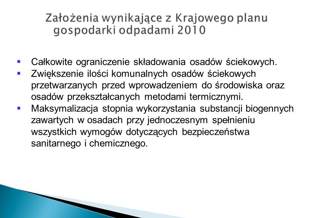 Założenia wynikające z Krajowego planu gospodarki odpadami 2010