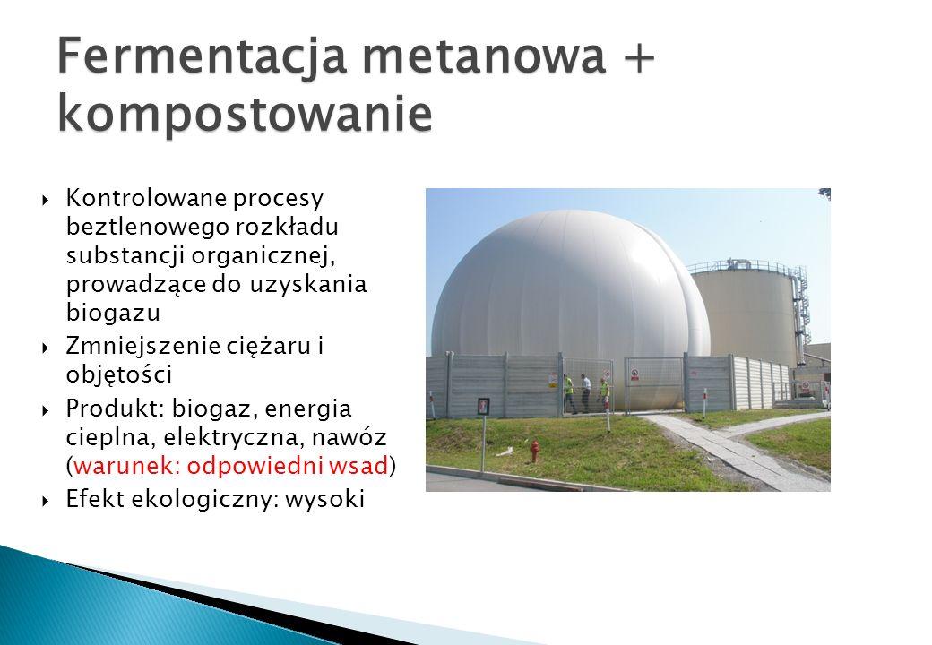 Fermentacja metanowa + kompostowanie