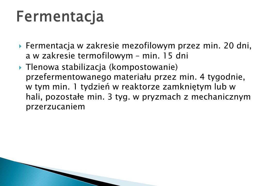 Fermentacja Fermentacja w zakresie mezofilowym przez min. 20 dni, a w zakresie termofilowym – min. 15 dni.