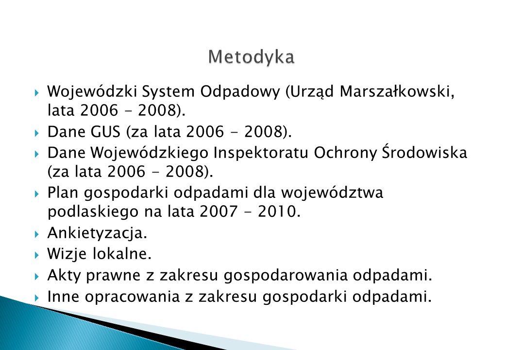 MetodykaWojewódzki System Odpadowy (Urząd Marszałkowski, lata 2006 - 2008). Dane GUS (za lata 2006 - 2008).