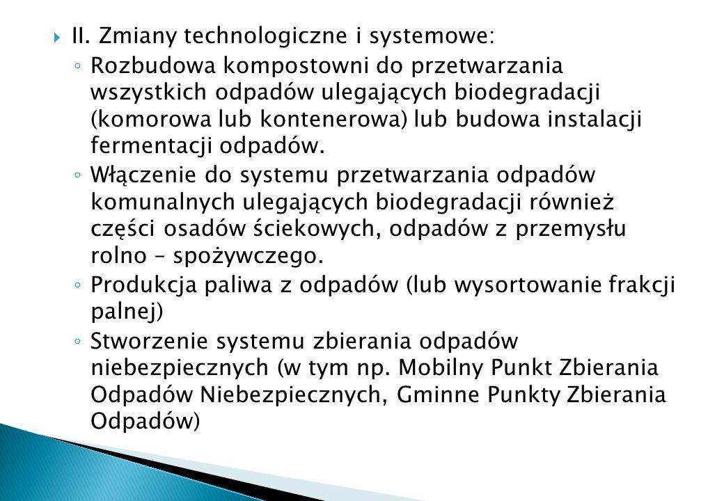 II. Zmiany technologiczne i systemowe:
