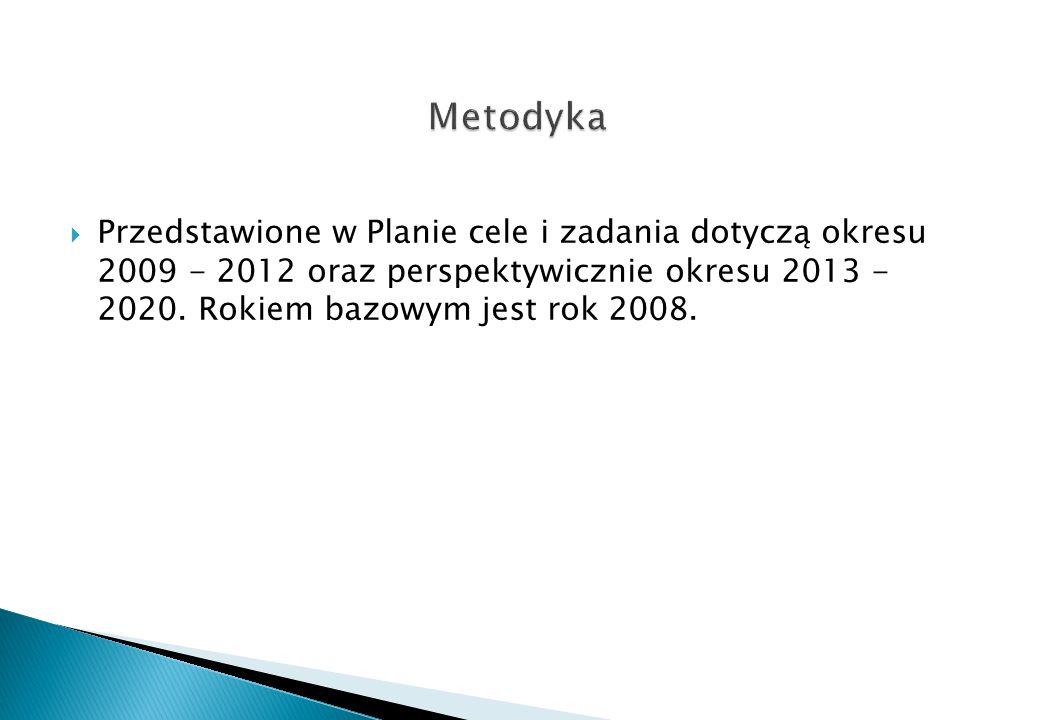 Metodyka Przedstawione w Planie cele i zadania dotyczą okresu 2009 - 2012 oraz perspektywicznie okresu 2013 - 2020.