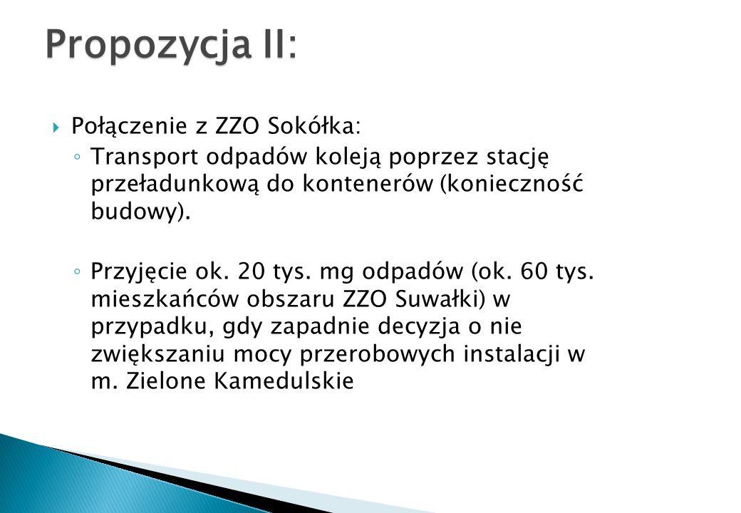 Propozycja II: Połączenie z ZZO Sokółka: