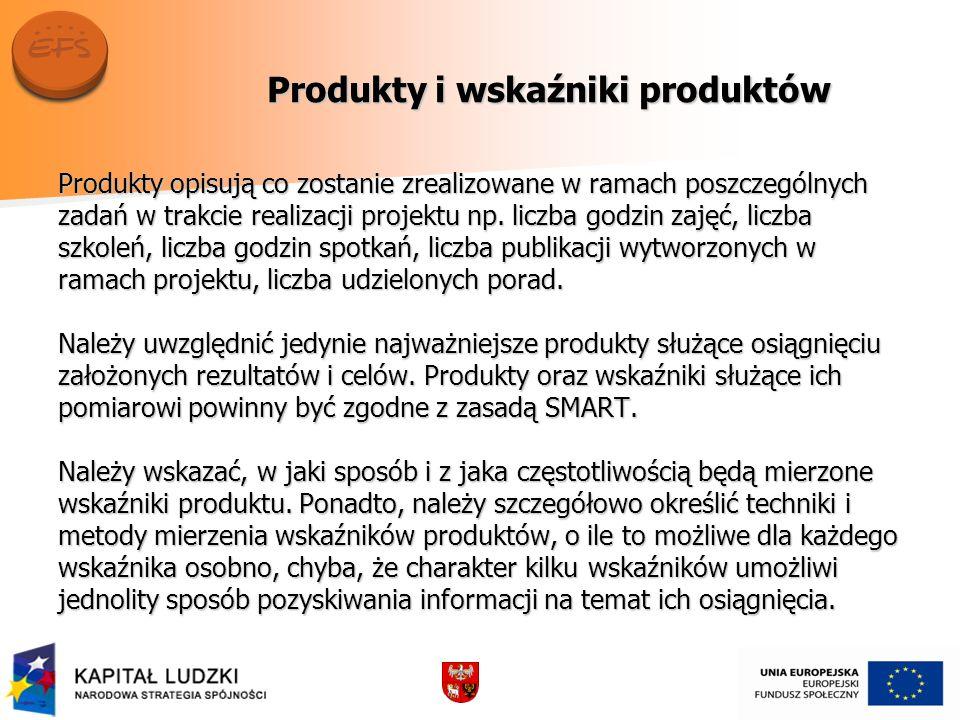 Produkty i wskaźniki produktów