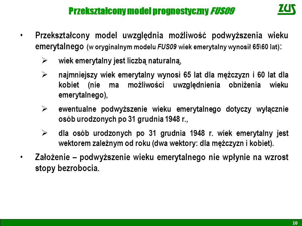 Przekształcony model prognostyczny FUS09