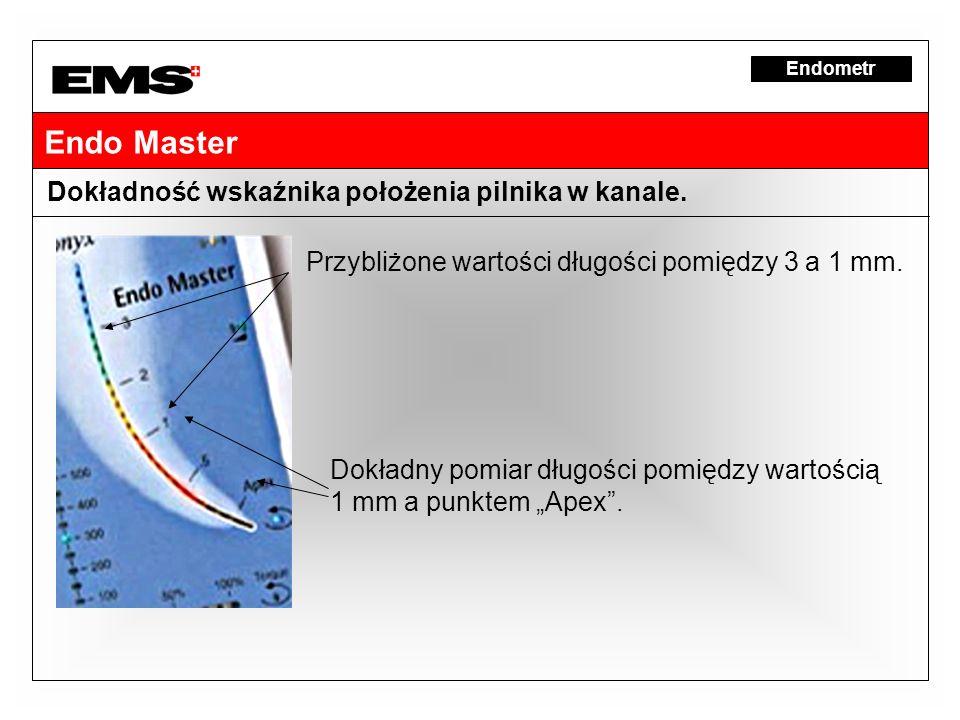 Endo Master Dokładność wskaźnika położenia pilnika w kanale.