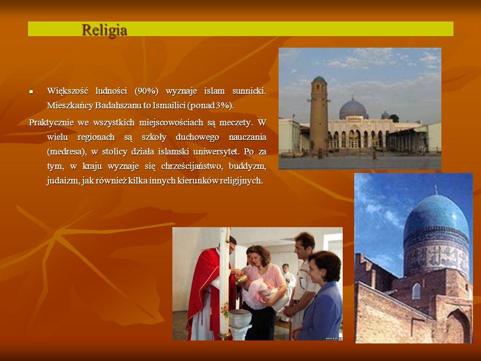 Religia Większość ludności (90%) wyznaje islam sunnicki. Mieszkańcy Badahszanu to Ismailici (ponad 3%).