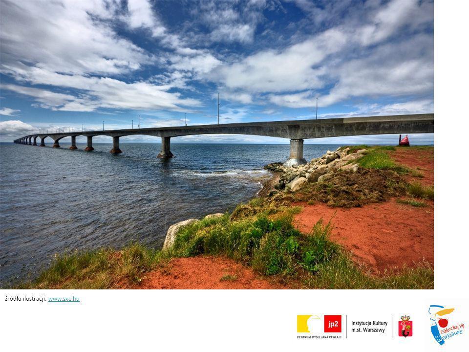 PONTIFEX – budowniczy mostów!