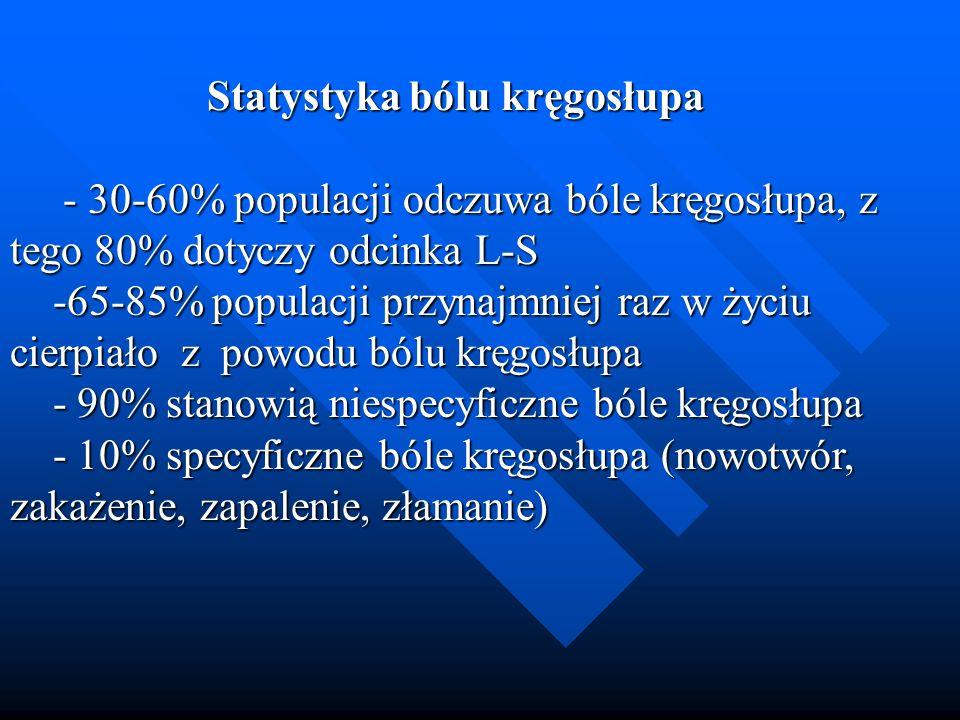 Statystyka bólu kręgosłupa