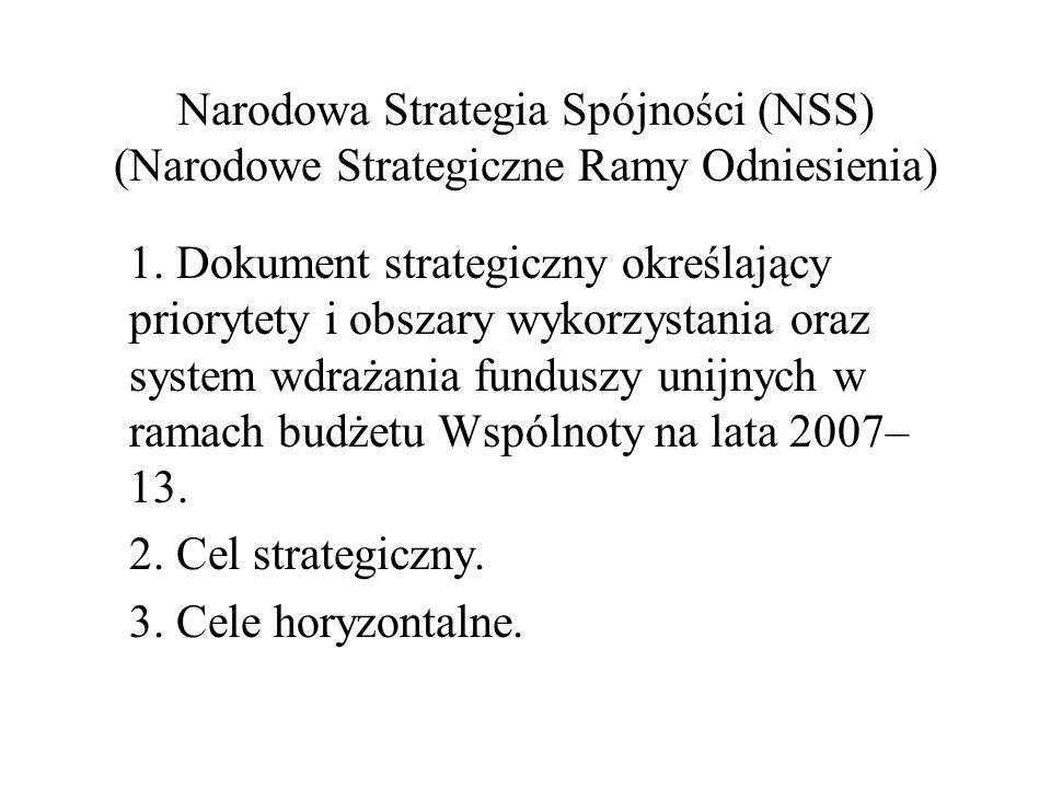 Narodowa Strategia Spójności (NSS) (Narodowe Strategiczne Ramy Odniesienia)