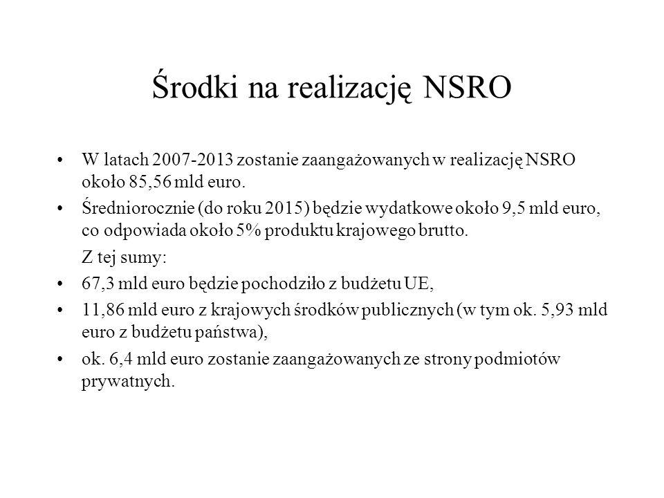 Środki na realizację NSRO